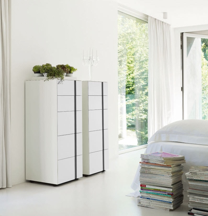 Abaco, Weekly chest of drawers