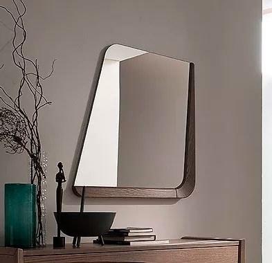 Twist, Original and eccentric mirror